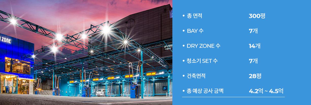 WASH ZONE BLUE BAY 실외형 정보