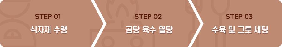 STEP 1 식자재 수령 STEP 2 곰탕 육수 열탕 STEP 3 수육 및 그릇 세팅